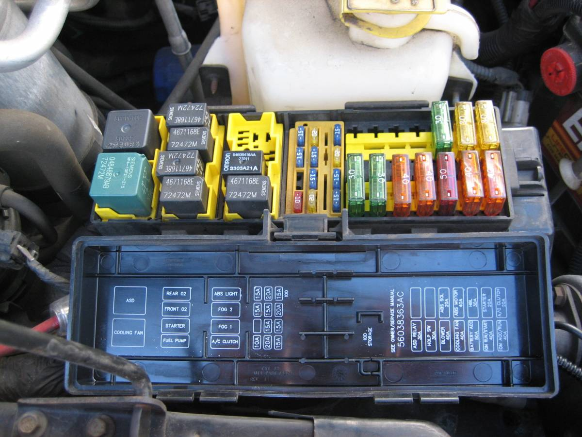 Wiring Diagram 98 Kia Sportage Quick Start Guide Of Fuse Box Jeep Cherokee 1999 Odicis 2001 Heater