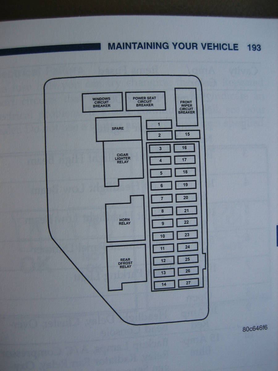 I Need A 2001 Cherokee Sport Fuse Diagram