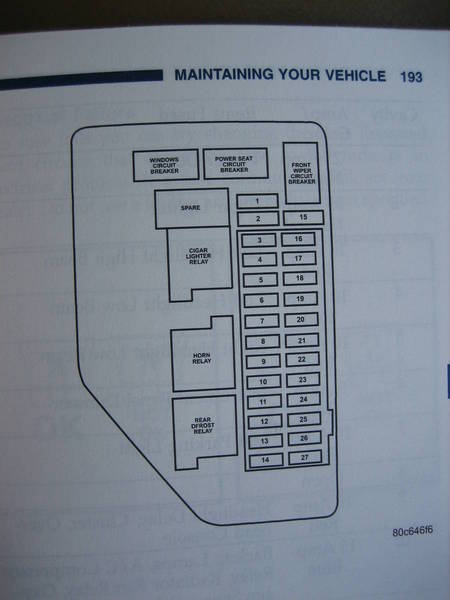 I need a 2001 Cherokee Sport Fuse Diagram - JeepForum.com  Jeep Grand Cherokee Fuse Box Diagram on